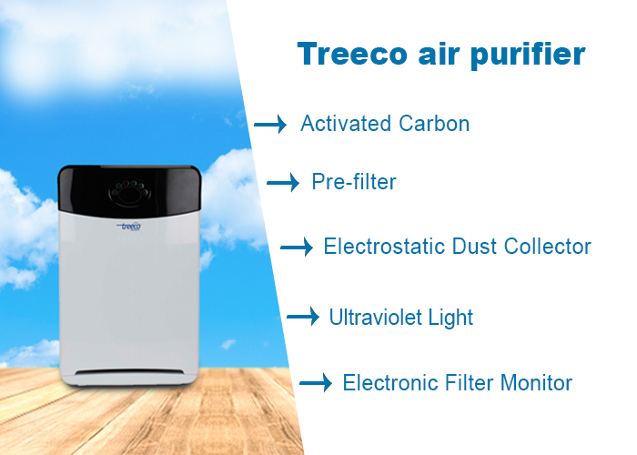 Treeco Air Purifier Technologies